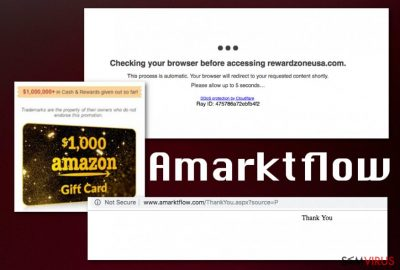 Podvod Amarktflow